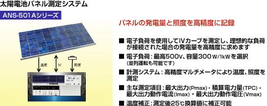 パネルの発電量と照度を高精度に記録:ANS-501Aシリーズ 太陽電池パネル測定システム